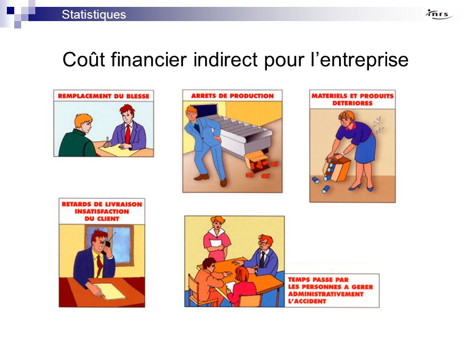 Coût financier indirect pour l'entreprise