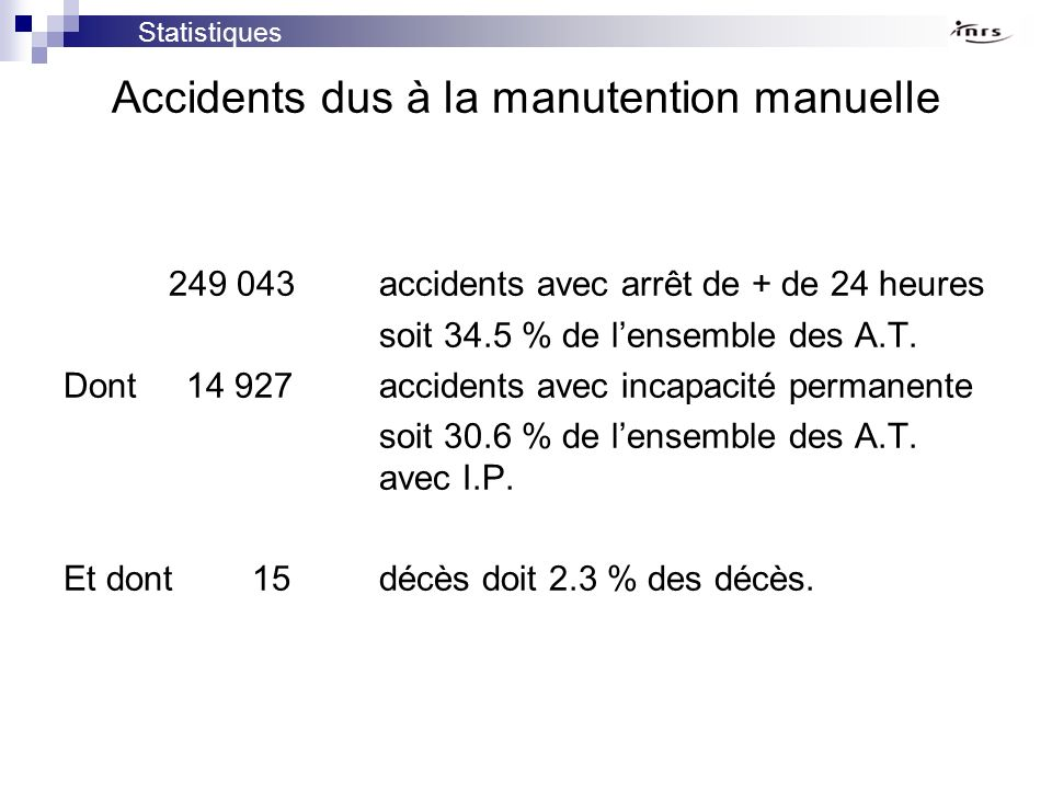 Accidents dus à la manutention manuelle