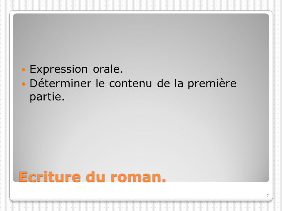 Ecriture du roman. Expression orale.