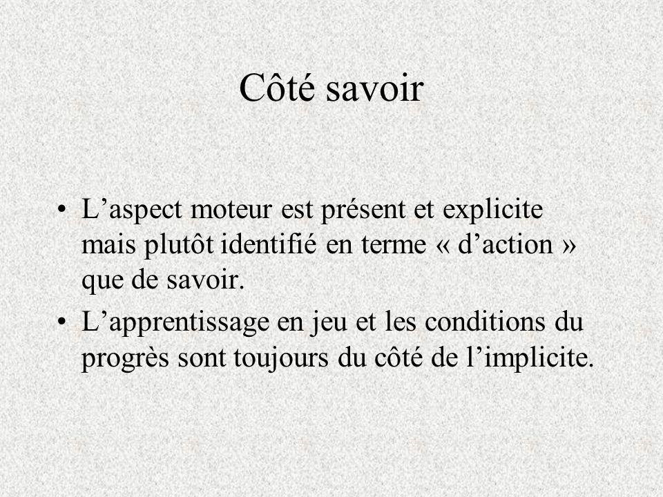 Côté savoir L'aspect moteur est présent et explicite mais plutôt identifié en terme « d'action » que de savoir.