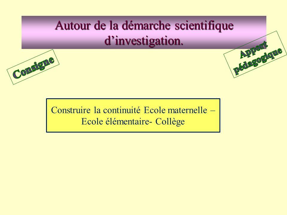 Autour de la démarche scientifique d'investigation.