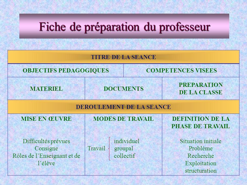 Fiche de préparation du professeur