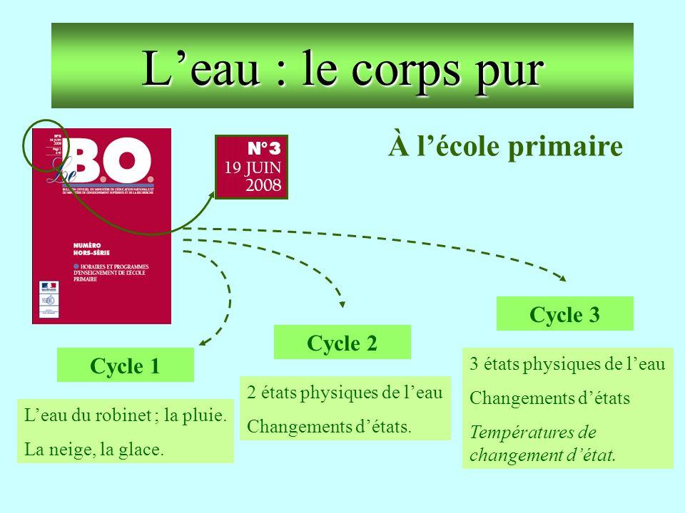 L'eau : le corps pur À l'école primaire Cycle 3 Cycle 2 Cycle 1