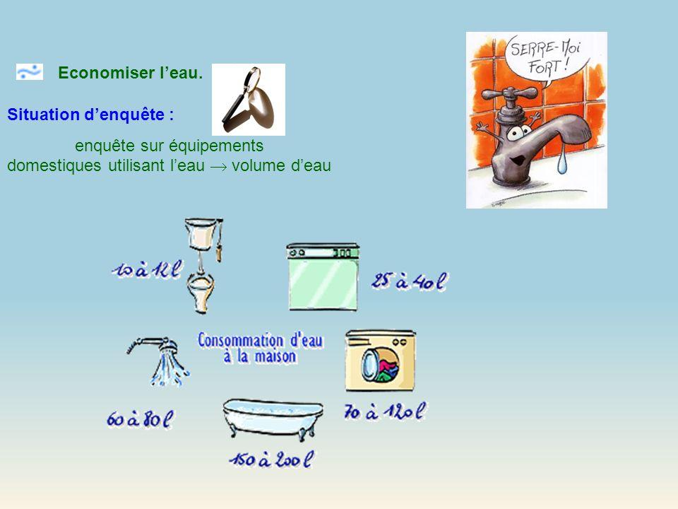 enquête sur équipements domestiques utilisant l'eau  volume d'eau