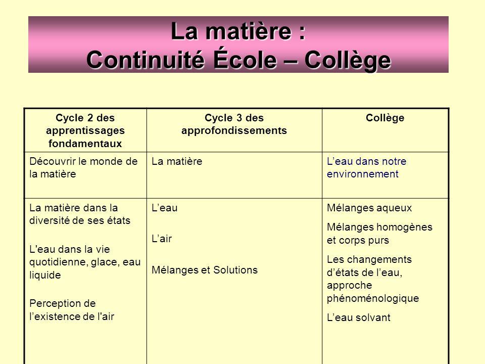 La matière : Continuité École – Collège