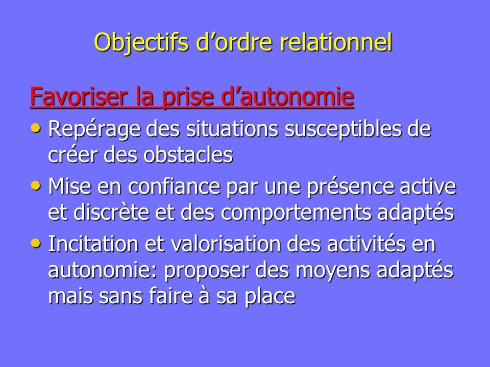 Objectifs d'ordre relationnel