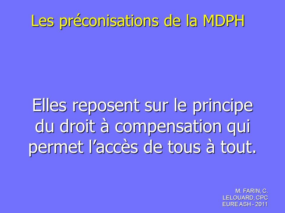 Les préconisations de la MDPH