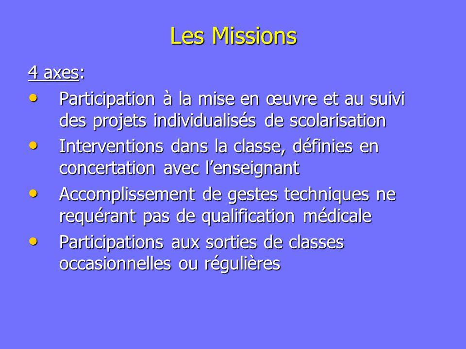 Les Missions 4 axes: Participation à la mise en œuvre et au suivi des projets individualisés de scolarisation.
