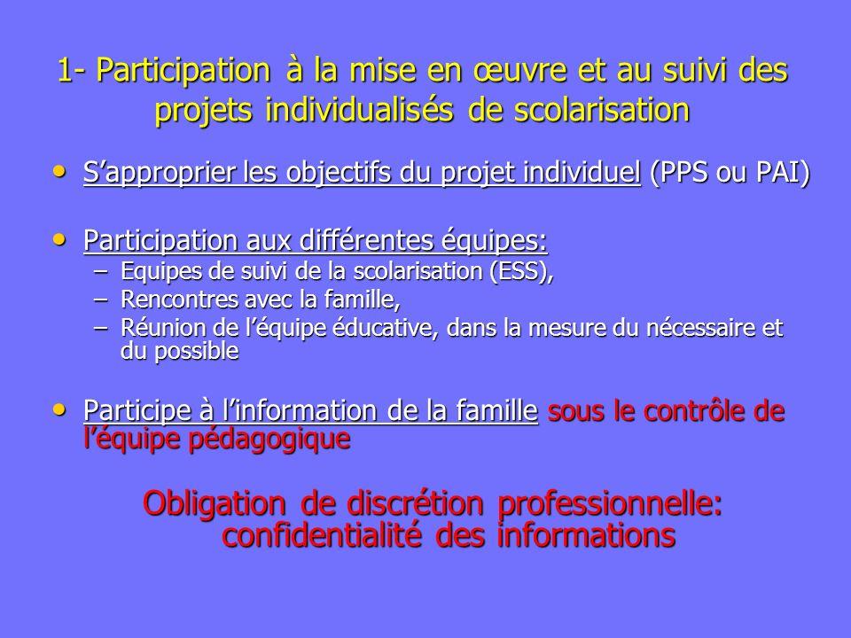 1- Participation à la mise en œuvre et au suivi des projets individualisés de scolarisation
