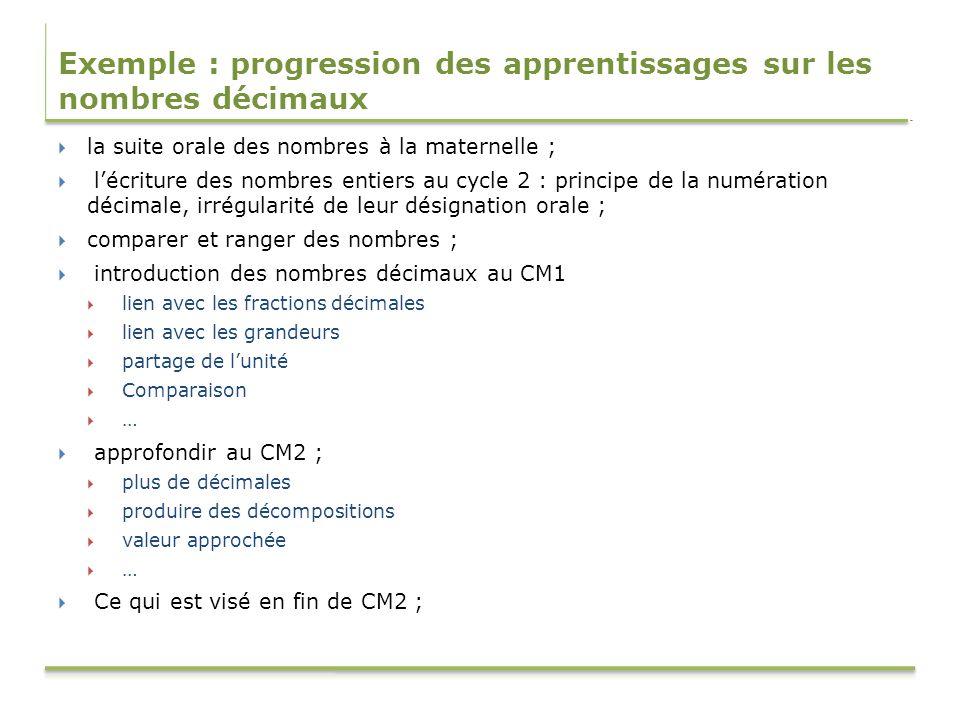 Exemple : progression des apprentissages sur les nombres décimaux