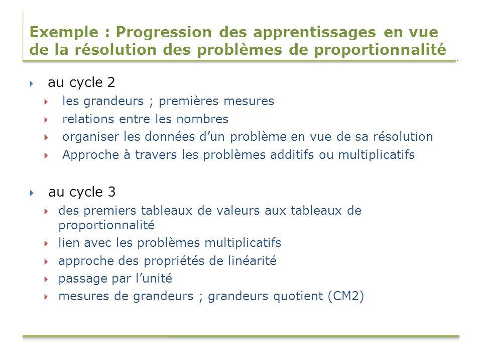 Exemple : Progression des apprentissages en vue de la résolution des problèmes de proportionnalité