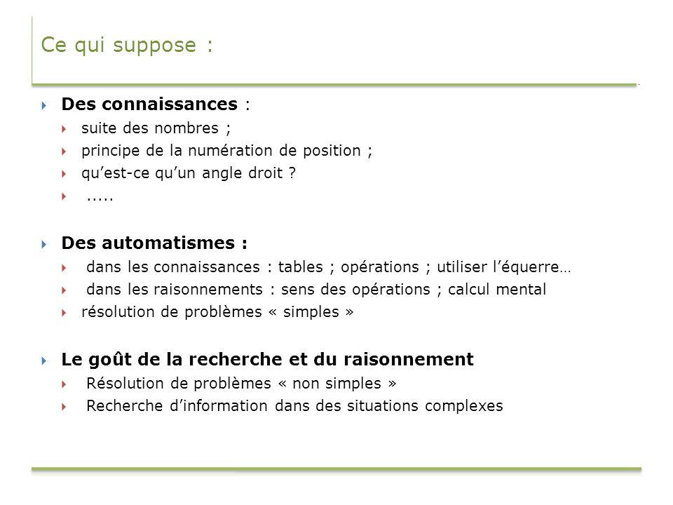 Ce qui suppose : Des connaissances : Des automatismes :