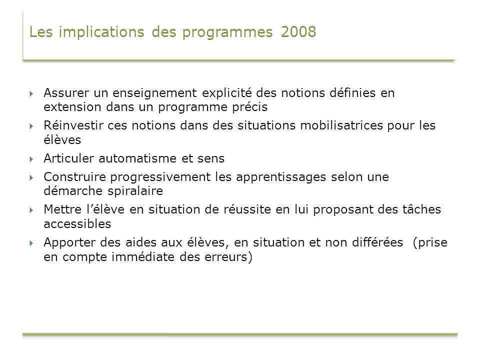Les implications des programmes 2008