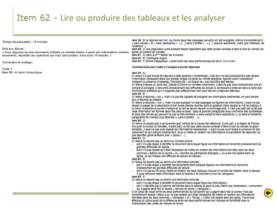 Item 62 - Lire ou produire des tableaux et les analyser