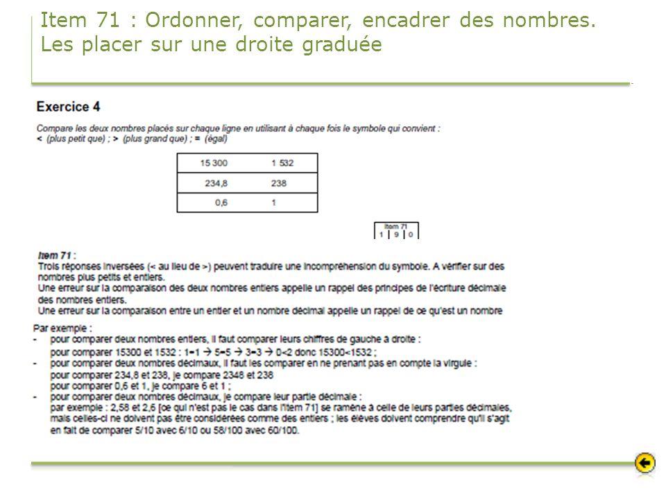 Item 71 : Ordonner, comparer, encadrer des nombres
