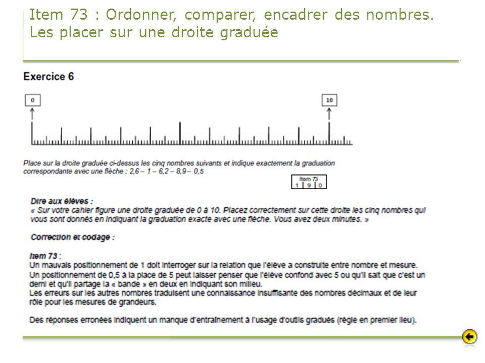 Item 73 : Ordonner, comparer, encadrer des nombres