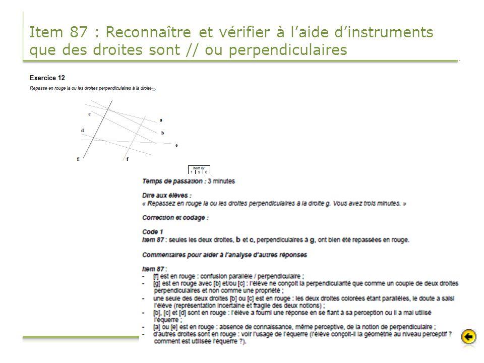 Item 87 : Reconnaître et vérifier à l'aide d'instruments que des droites sont // ou perpendiculaires