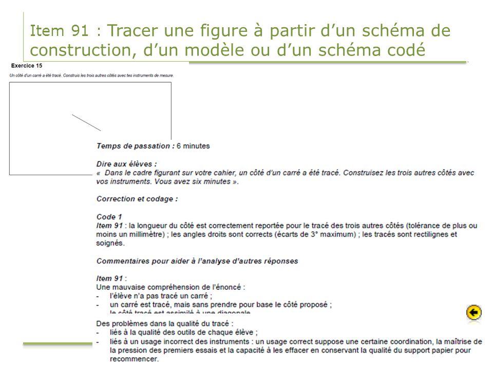 Item 91 : Tracer une figure à partir d'un schéma de construction, d'un modèle ou d'un schéma codé