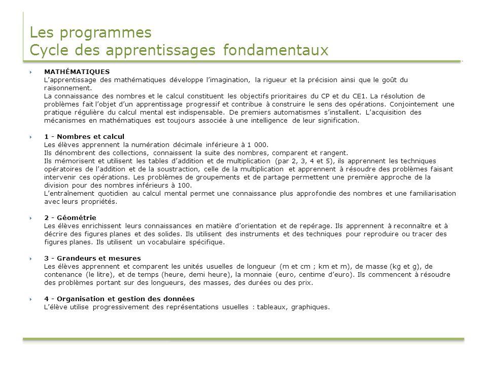 Les programmes Cycle des apprentissages fondamentaux