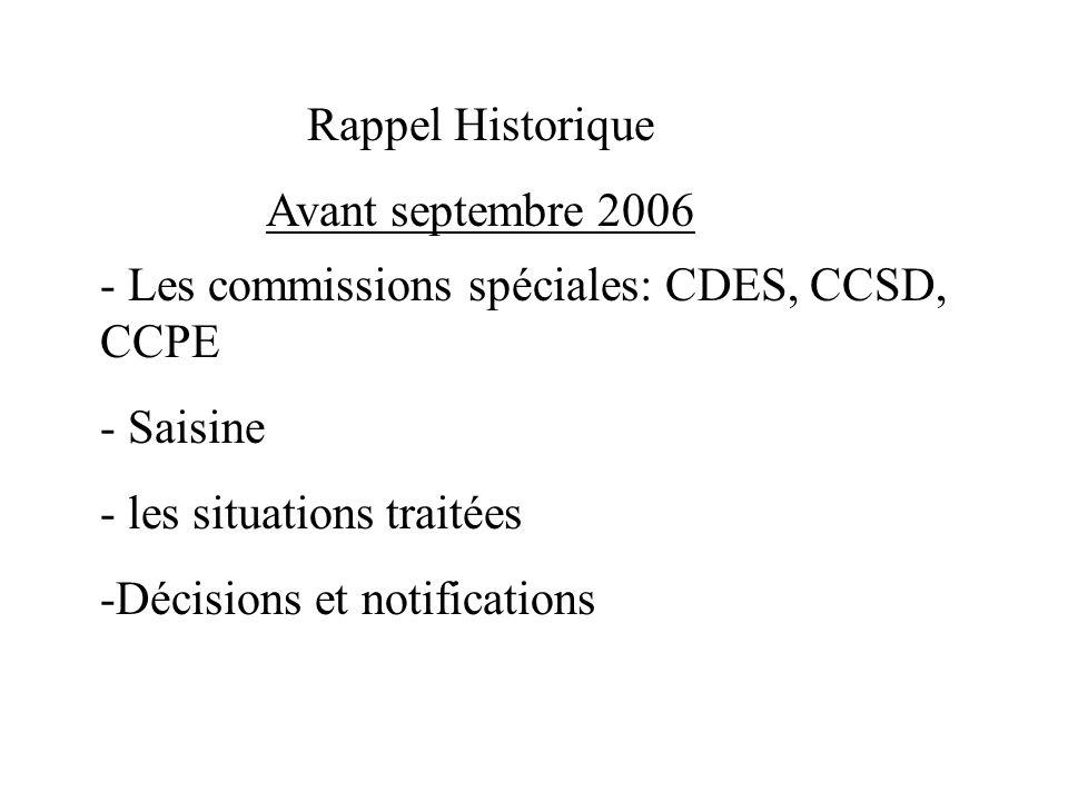 Rappel HistoriqueAvant septembre 2006. - Les commissions spéciales: CDES, CCSD, CCPE. - Saisine. - les situations traitées.