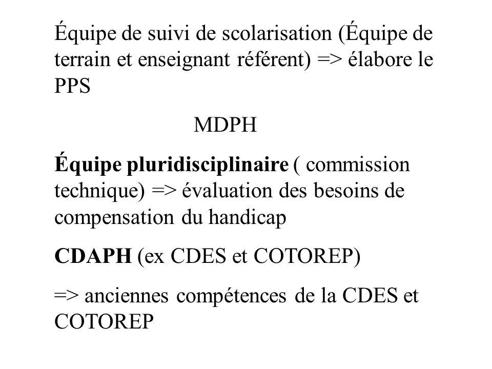 CDAPH (ex CDES et COTOREP)