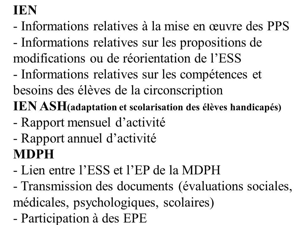 IEN- Informations relatives à la mise en œuvre des PPS. - Informations relatives sur les propositions de modifications ou de réorientation de l'ESS.