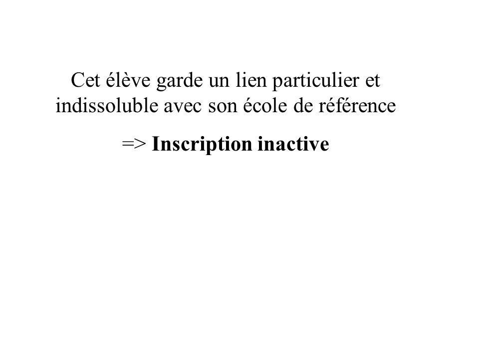 => Inscription inactive