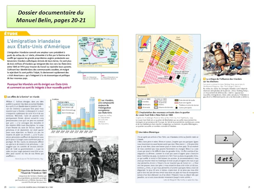 Dossier documentaire du Manuel Belin, pages 20-21