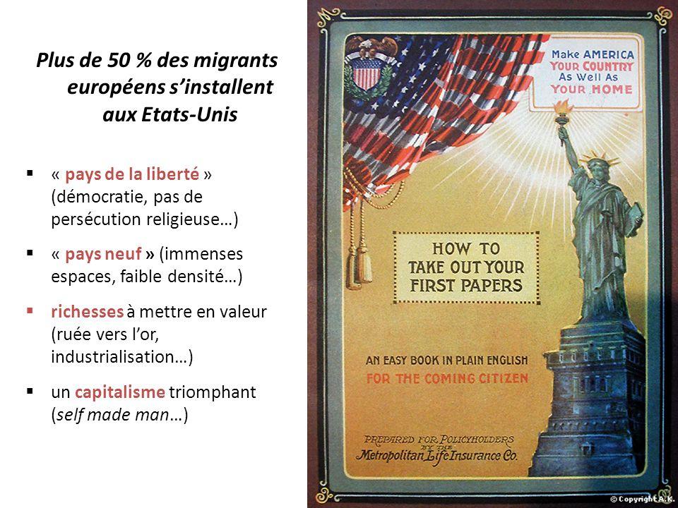 Plus de 50 % des migrants européens s'installent aux Etats-Unis