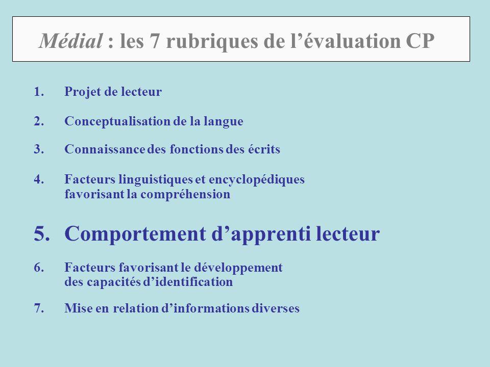 Médial : les 7 rubriques de l'évaluation CP
