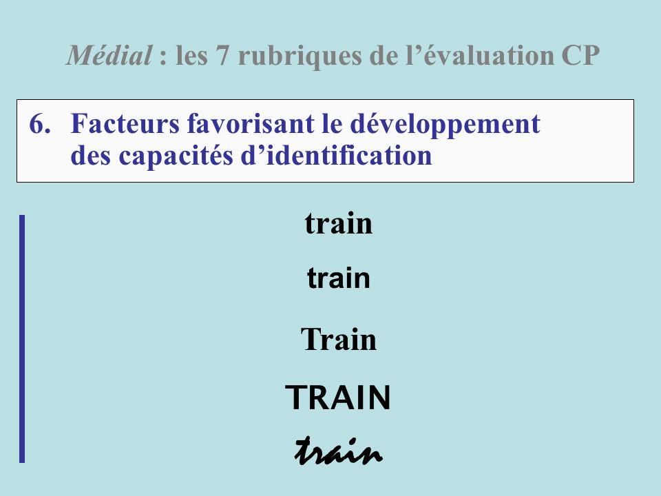 6. Facteurs favorisant le développement des capacités d'identification