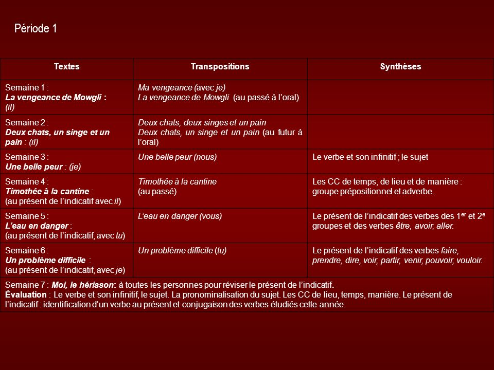 Période 1 Textes Transpositions Synthèses Semaine 1 :