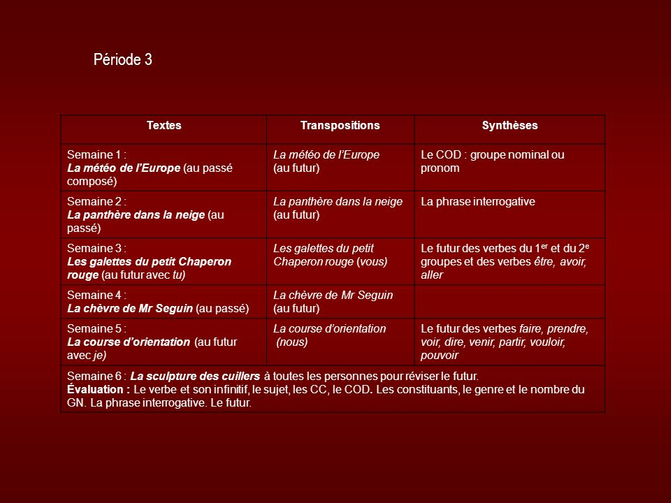 Période 3 Textes Transpositions Synthèses Semaine 1 :