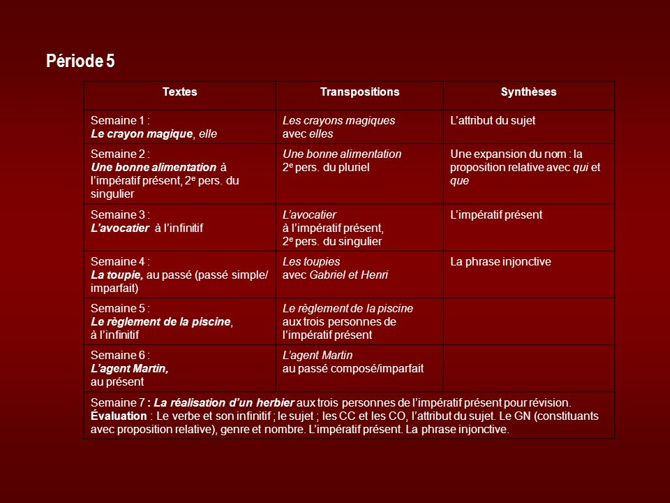 Période 5 Textes Transpositions Synthèses Semaine 1 :