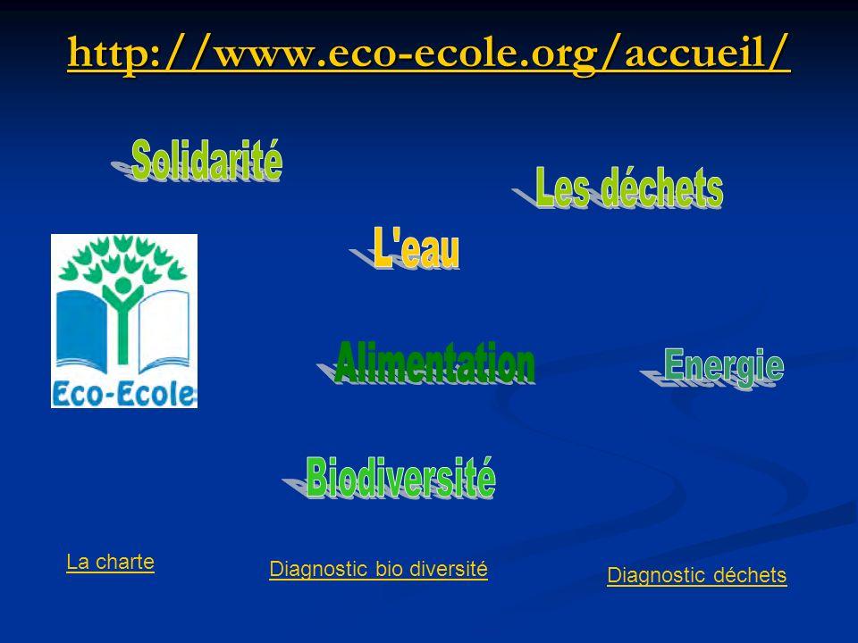http://www.eco-ecole.org/accueil/ Solidarité Les déchets L eau