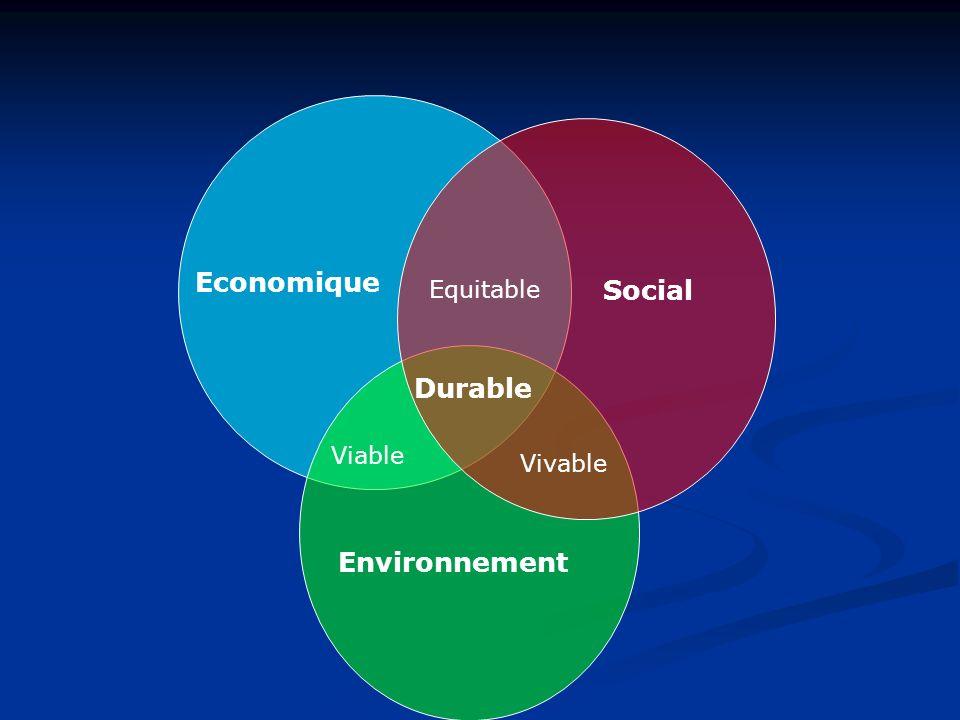 Economique Equitable Social Durable Viable Vivable Environnement