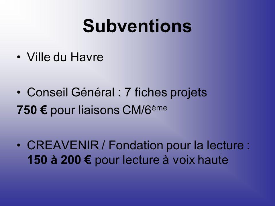 Subventions Ville du Havre Conseil Général : 7 fiches projets