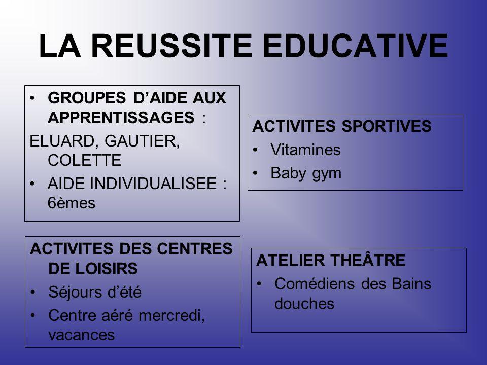 LA REUSSITE EDUCATIVE GROUPES D'AIDE AUX APPRENTISSAGES :