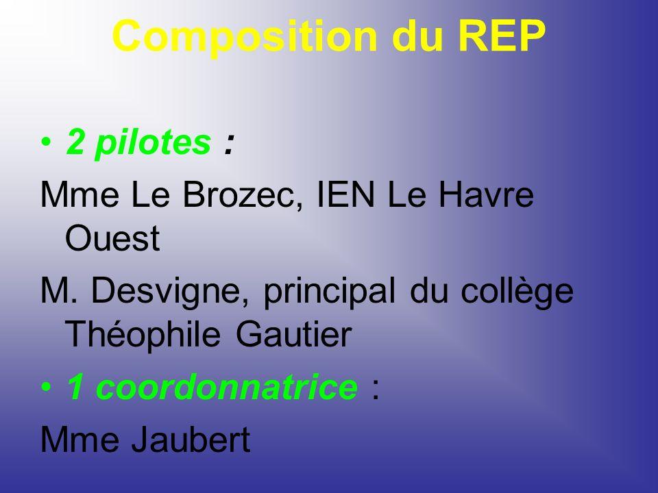 Composition du REP 2 pilotes : Mme Le Brozec, IEN Le Havre Ouest
