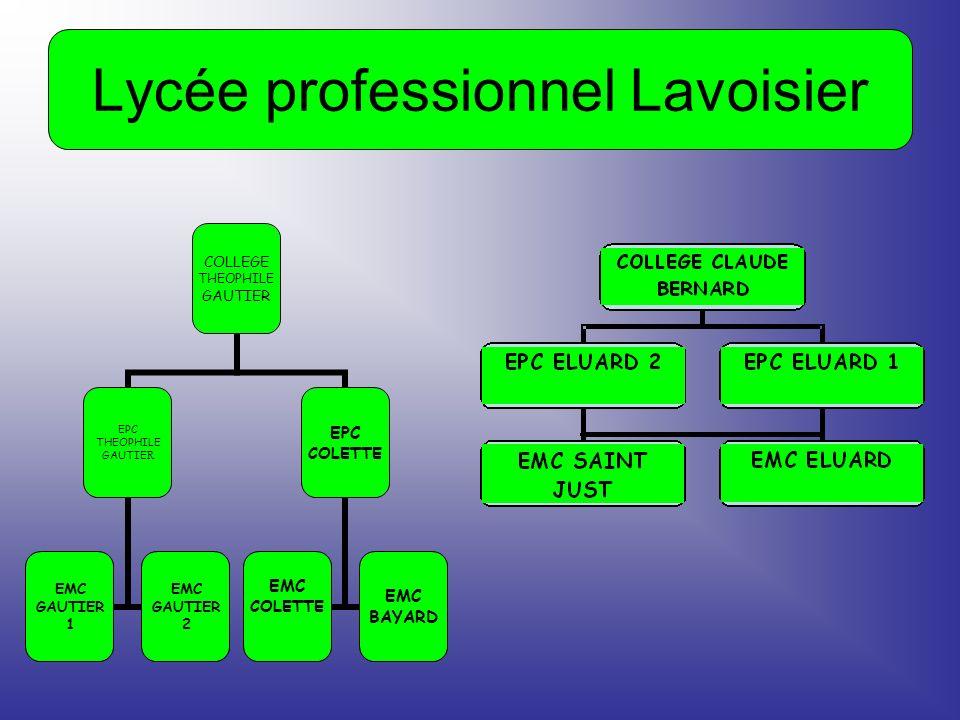 Lycée professionnel Lavoisier