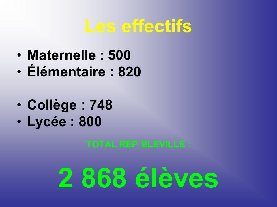 2 868 élèves Les effectifs Maternelle : 500 Élémentaire : 820