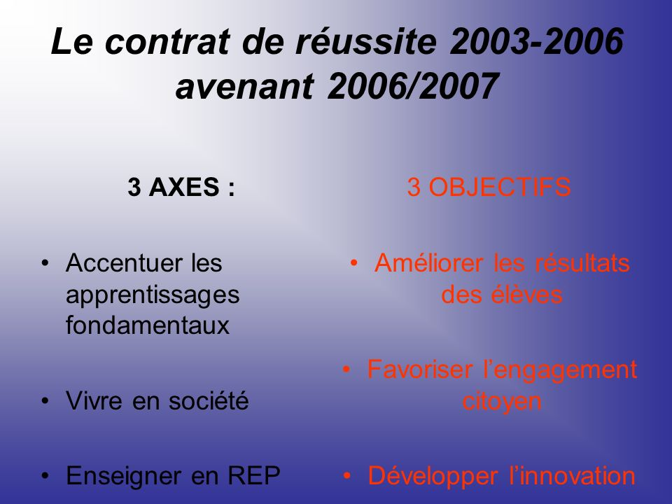 Le contrat de réussite 2003-2006 avenant 2006/2007