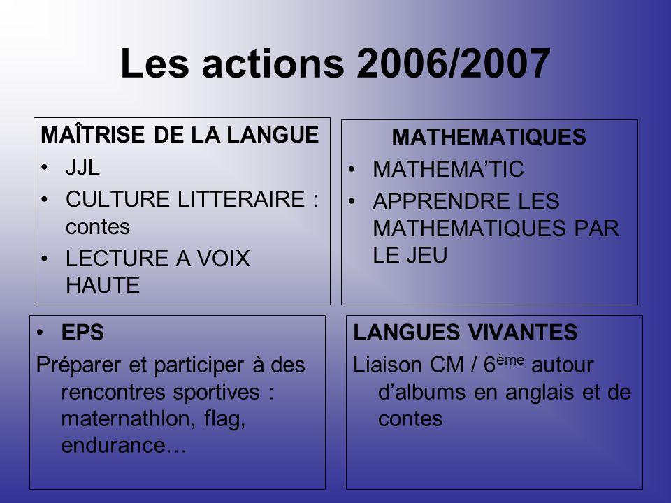 Les actions 2006/2007 MAÎTRISE DE LA LANGUE JJL