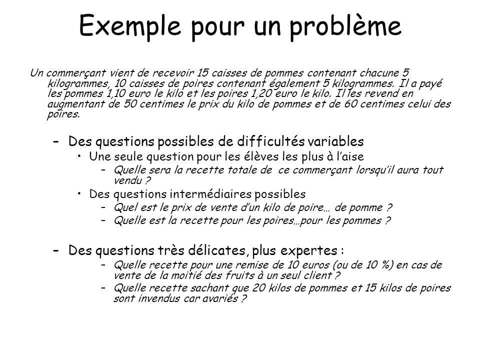 Exemple pour un problème