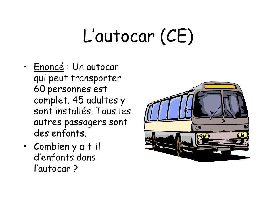 L'autocar (CE)