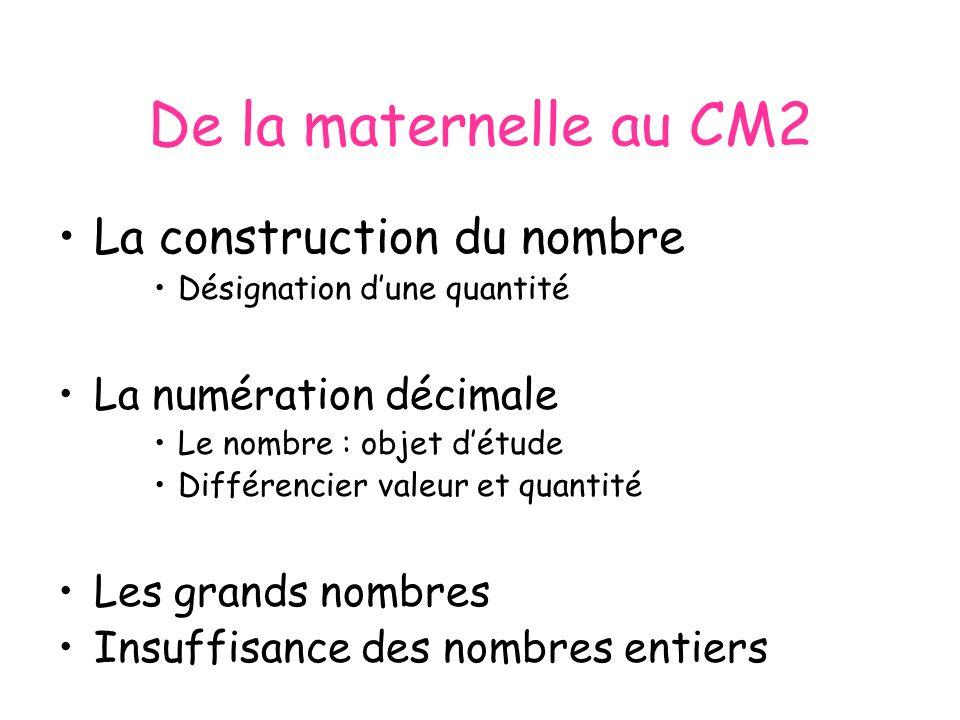 De la maternelle au CM2 La construction du nombre