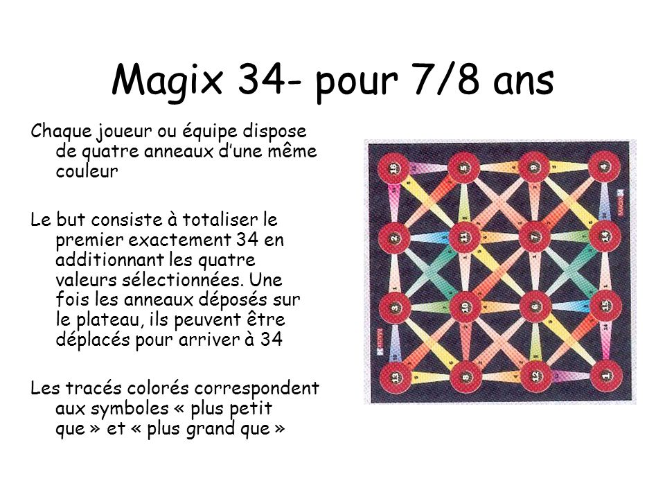Magix 34- pour 7/8 ansChaque joueur ou équipe dispose de quatre anneaux d'une même couleur.