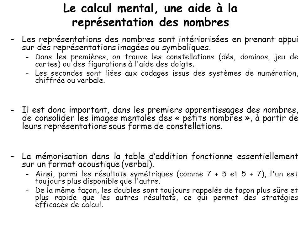 Le calcul mental, une aide à la représentation des nombres
