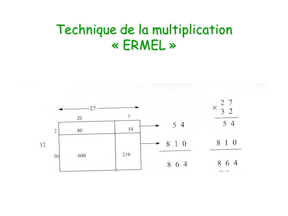 Technique de la multiplication « ERMEL »