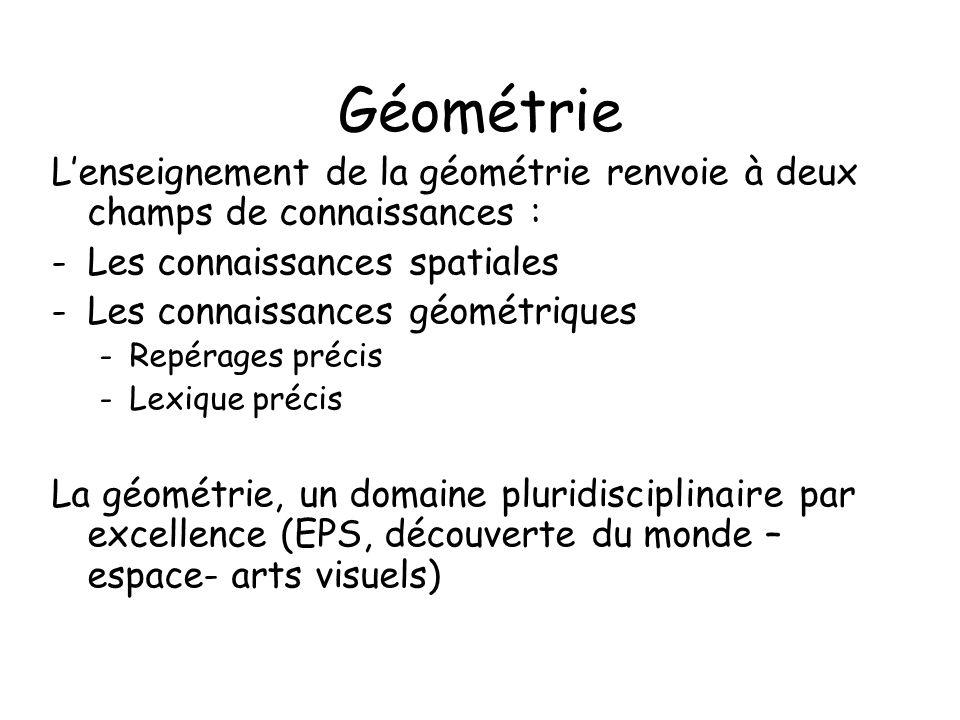 Géométrie L'enseignement de la géométrie renvoie à deux champs de connaissances : Les connaissances spatiales.